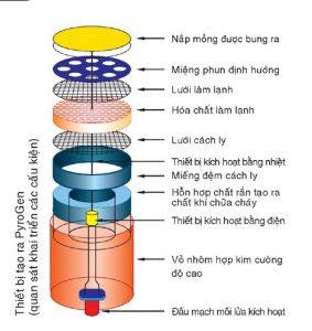 Hình ảnh này chưa có thuộc tính alt; tên tệp của nó là HINH-BINH-PYROGEN-283x300.jpg